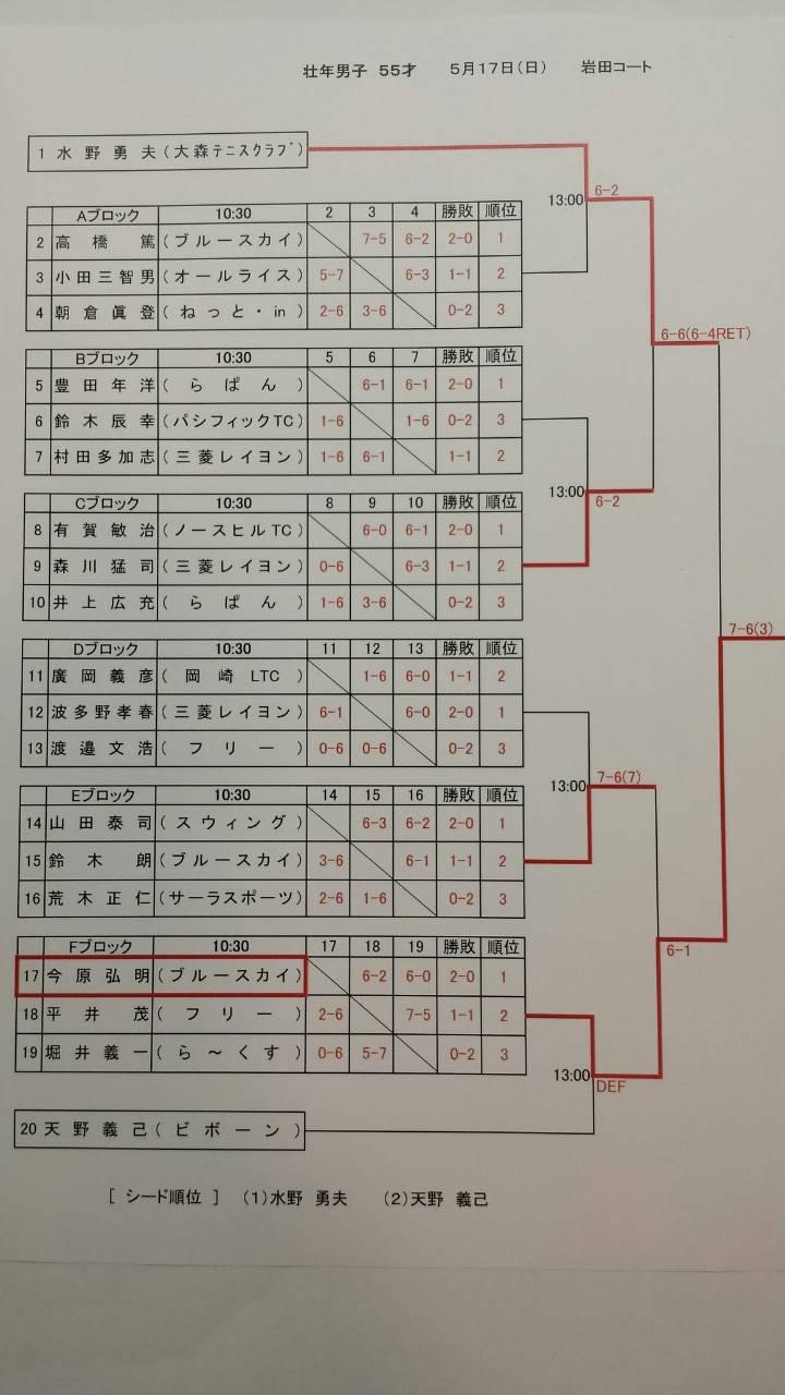 豊橋オープン選手権大会(シングルス_壮年)