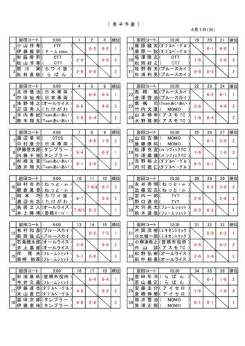 02_2018_H30年度予選_結果のサムネイル