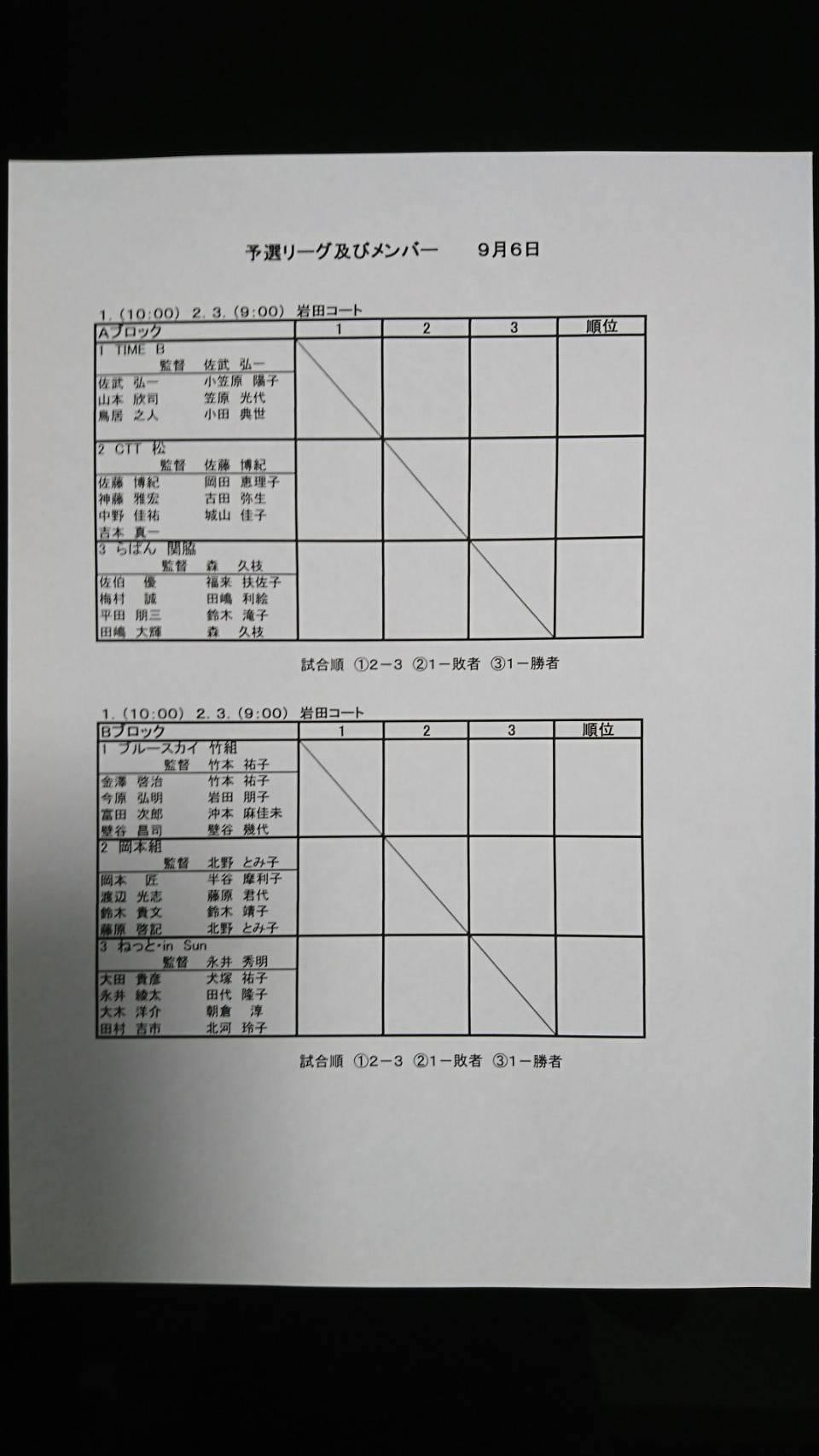 クラブ対抗戦-予選リーグ1ドロー