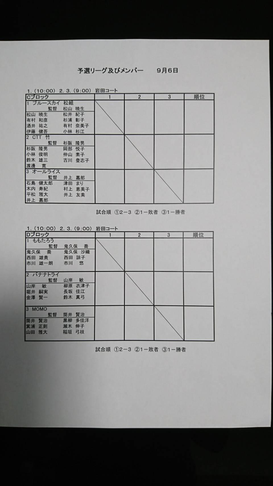 クラブ対抗戦-予選リーグ2ドロー