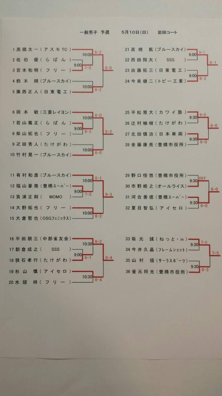 15年度オープンシングルス一般_予選_結果