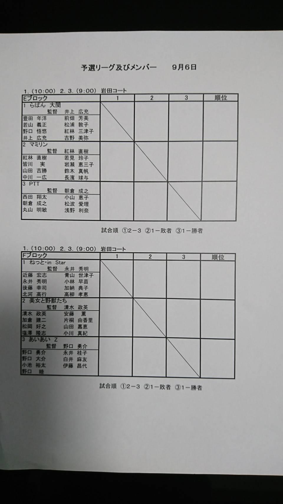 クラブ対抗戦-予選リーグ3ドロー