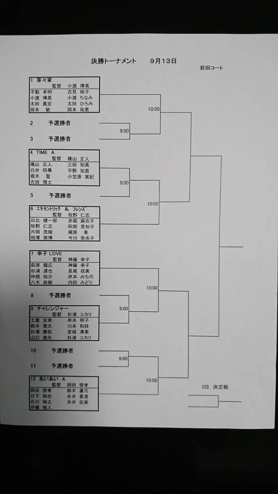 クラブ対抗戦-決勝トーナメントドロー