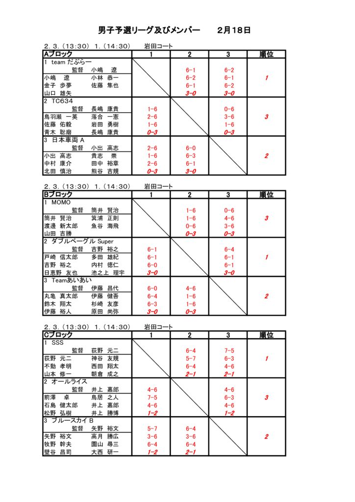 06_2017_H29年度予選_結果のサムネイル