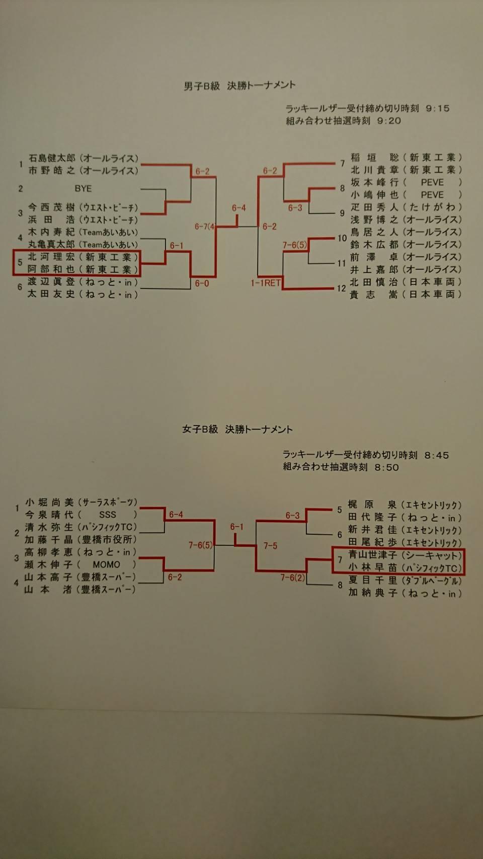 BC級ダブルス_B級_決勝トーナメント_結果