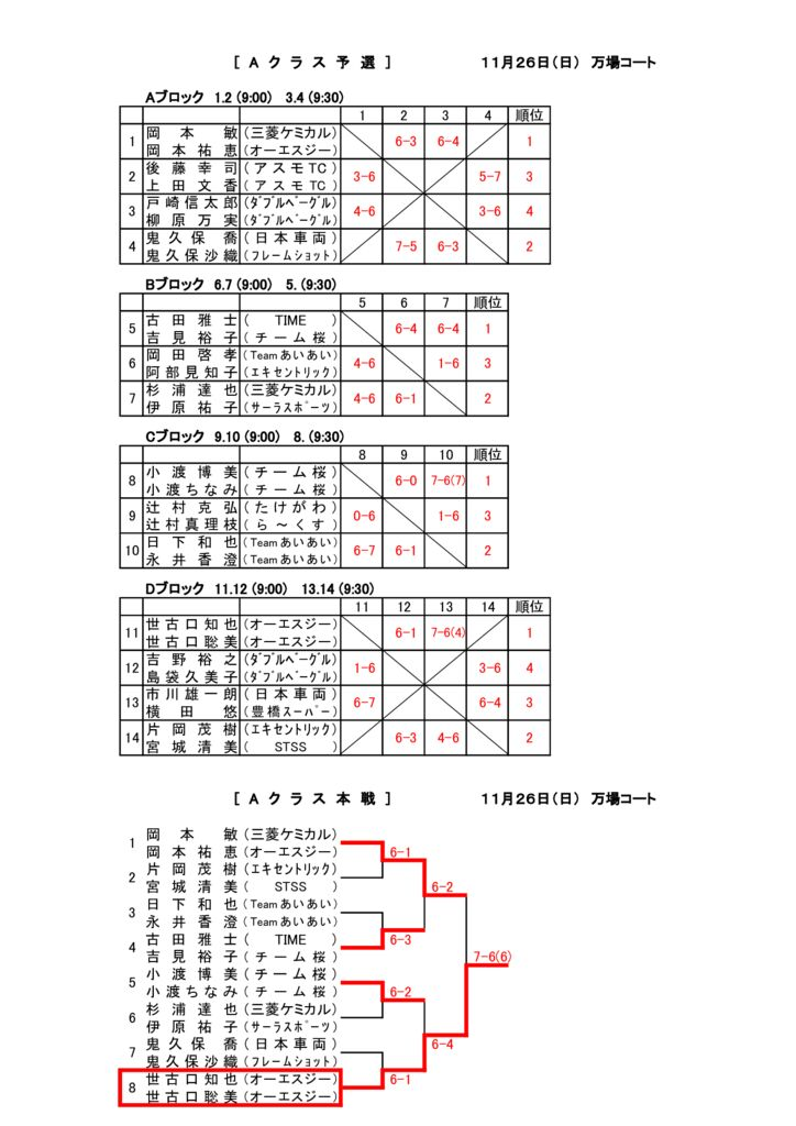07_2017_H29年A_結果のサムネイル