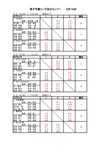 08_2016_H28年度予選_結果のサムネイル