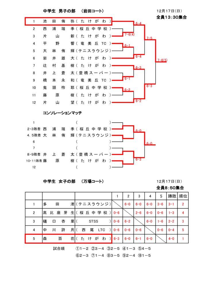 08_2017_H29年度男子_結果のサムネイル