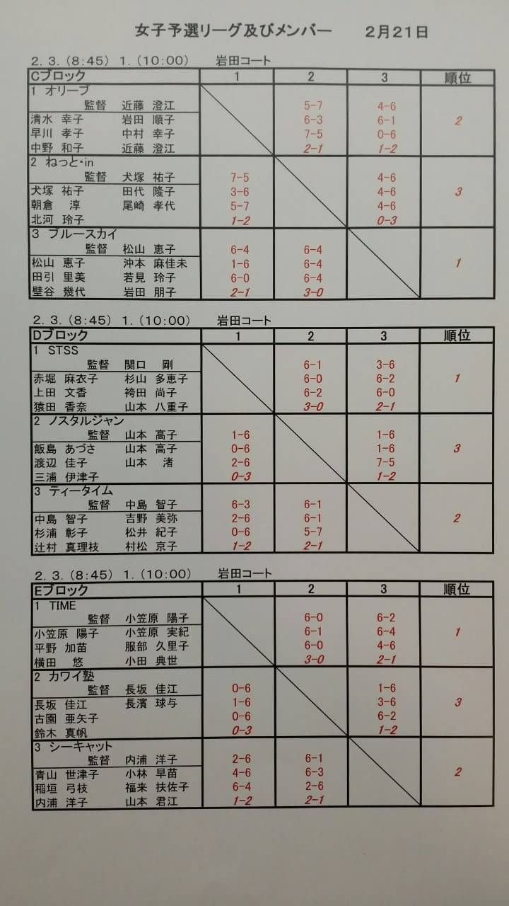協会長杯団体戦(男女)