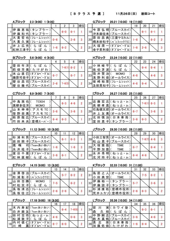 09_2017_H29年度B予選_結果のサムネイル