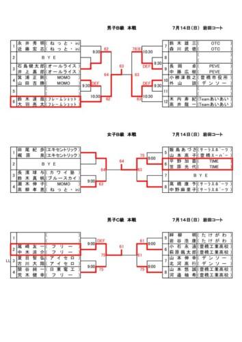 09_2019_R1年度本戦_男女B男C_結果のサムネイル
