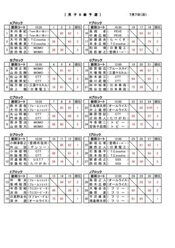 10_2019_R1年度予選_男女B男C_結果のサムネイル