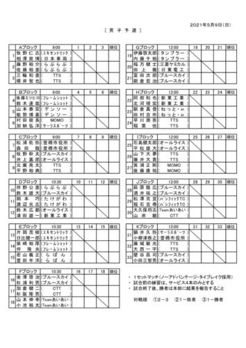 2021_協会長杯_男子・女子予選ドローのサムネイル