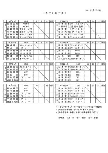 2021_R3_男子・女子B級予選ドローのサムネイル