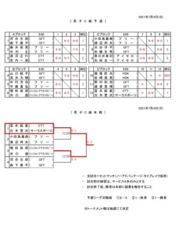 2021_R3_男子C級結果のサムネイル